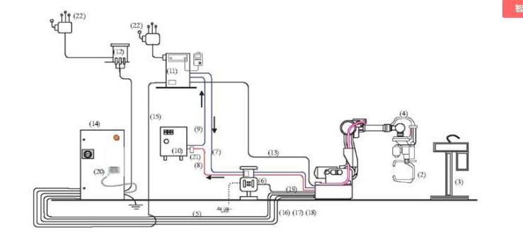 点焊机器人系统结构图