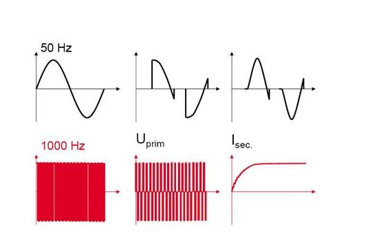 焊接电源原理